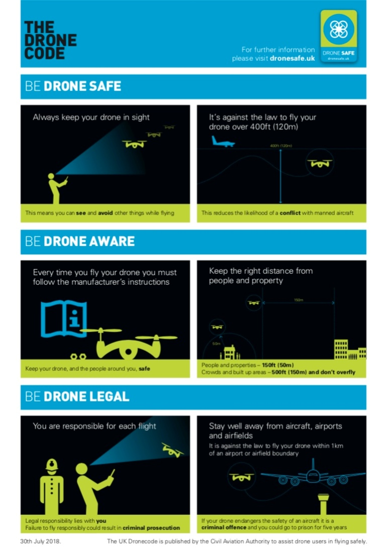 The UK Drone Code